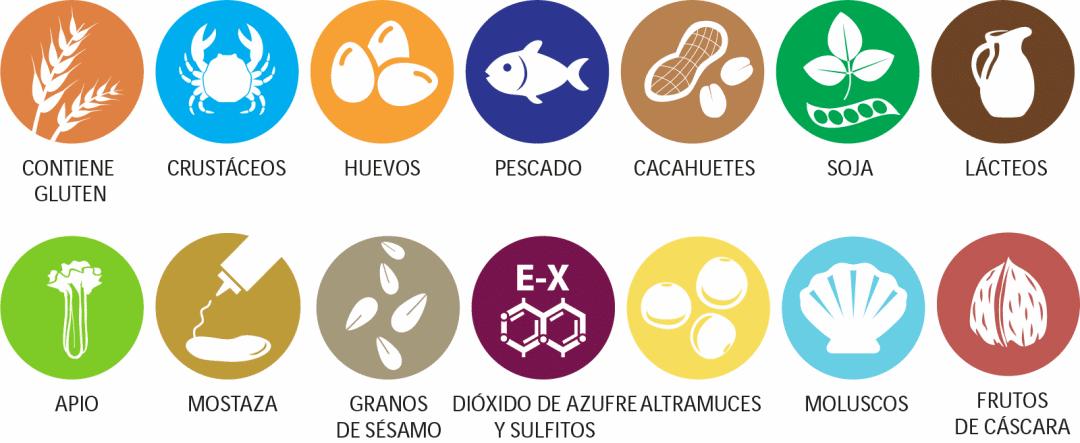 ¿Es necesario mostrar los alérgenos alimentarios en una carta? 2